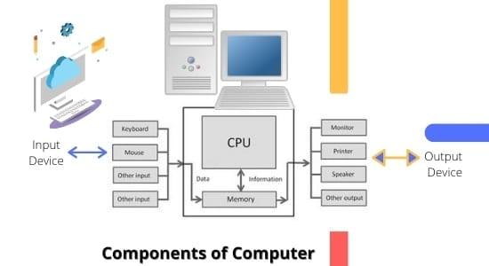 कम्प्यूटर के घटक