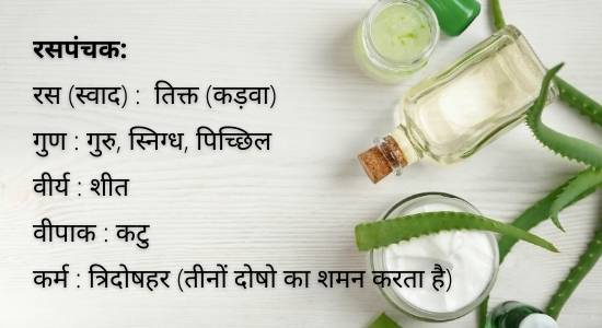 ayurveda anusar aloe vera ke fayde in hindi