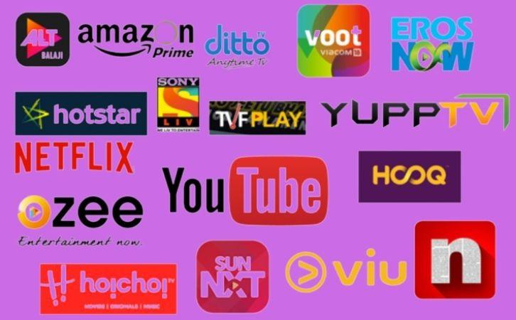 OTT Full Form in Hindi
